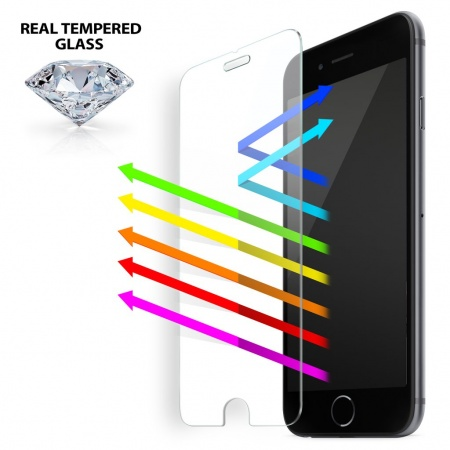 iLuv Anti-Blue-Light Tempered Glass Screen Protector for iPhone 7/8