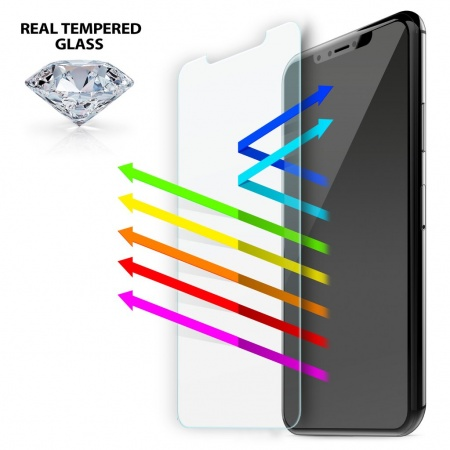 iLuv Anti-Blue-Light Tempered Glass Screen Protector for iPhone X/XS